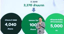 """บริษัท ศรีกรุงโบรคเกอร์ จำกัด ผู้นำด้านธุรกิจนายหน้าประกันวินาศภัยชั้นนำของประเทศไทย จัดงานแถลงข่าว SRIKRUNG 2020 BEYOND OUR SUCCESS เพื่อประกาศความสำเร็จ และเดินหน้ารุกตลาดประกันภัยให้ครบวงจร ตั้งเป้าการเติบโตด้วยยอดขาย 4,040 ล้านบาท หรือคิดเป็นอัตราการขยายตัวกว่า 24% ในปีนี้ คุณพงษ์ธวัทน์ ก้าวสัมพันธ์ กรรมการบริหาร บริษัท ศรีกรุงโบรคเกอร์ จำกัด ได้ขึ้นกล่าวสรุปทิศทางการดำเนินงานในปี 2019 โดยมีใจความตอนหนึ่งว่า """"ในปีที่ผ่านมาศรีกรุงโบรคเกอร์ เติบโตอย่างแข็งแกร่งด้วยยอดขายรวม 3,269 ล้านบาท นับเป็นตัวเลขที่ช่วยผลักดัน และเติบโตสวนกระแสกับเศรษฐกิจในภาพรวม และทางบริษัทฯ ยังให้ความสำคัญเป็นอย่างมากกับการจัดกิจกรรมเพื่อตอบแทนสังคมอีกด้วย"""""""